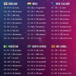 https://indoeuropean.eu/content/uploads/2018/05/2019-World-Cup-Schedule-150x150.jpg